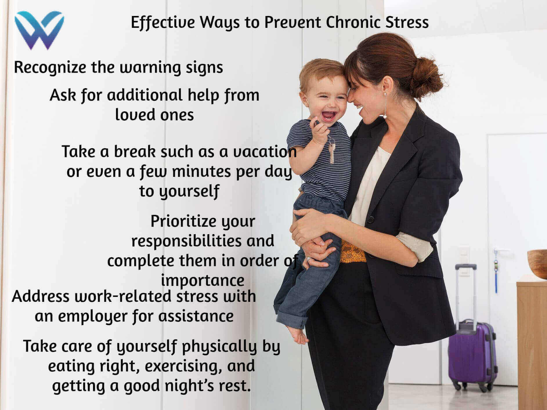 Stress Management for Moms